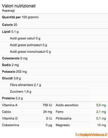 ricette_con_gli_asparagi
